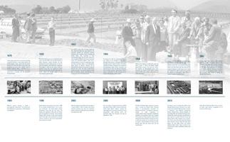 Western Photo History Timeline